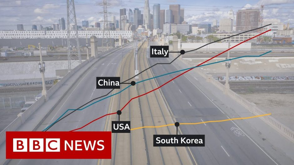 US death rates v UK, Italy and South Korea – BBC News