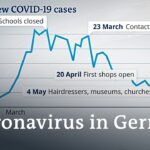 Coronavirus in Germany: What is the government's plan? | DW News