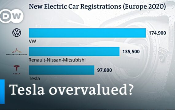 Tesla's latest figures: Is the company overrated?   DW News